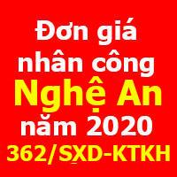 lập dự toán tỉnh Nghệ an năm 2020