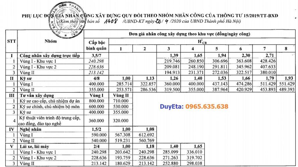 Đơn giá nhân công Hà nội 1408
