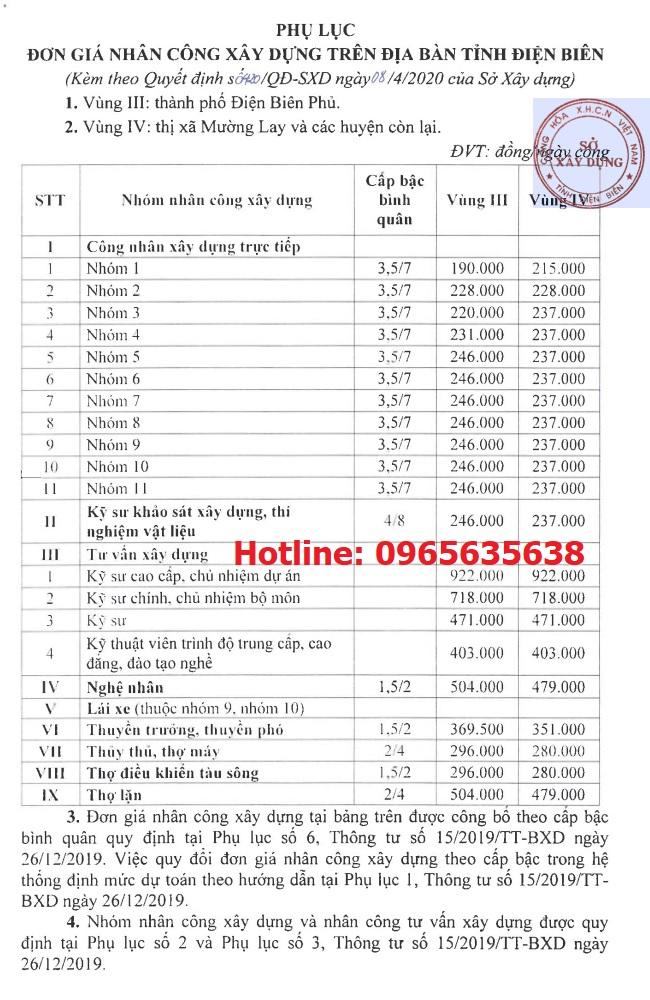 đơn giá nhân công tỉnh Điện Biên năm 2020