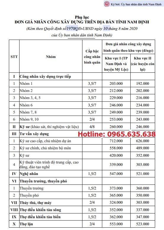 Đơn giá nhân công Nam Định năm 2020