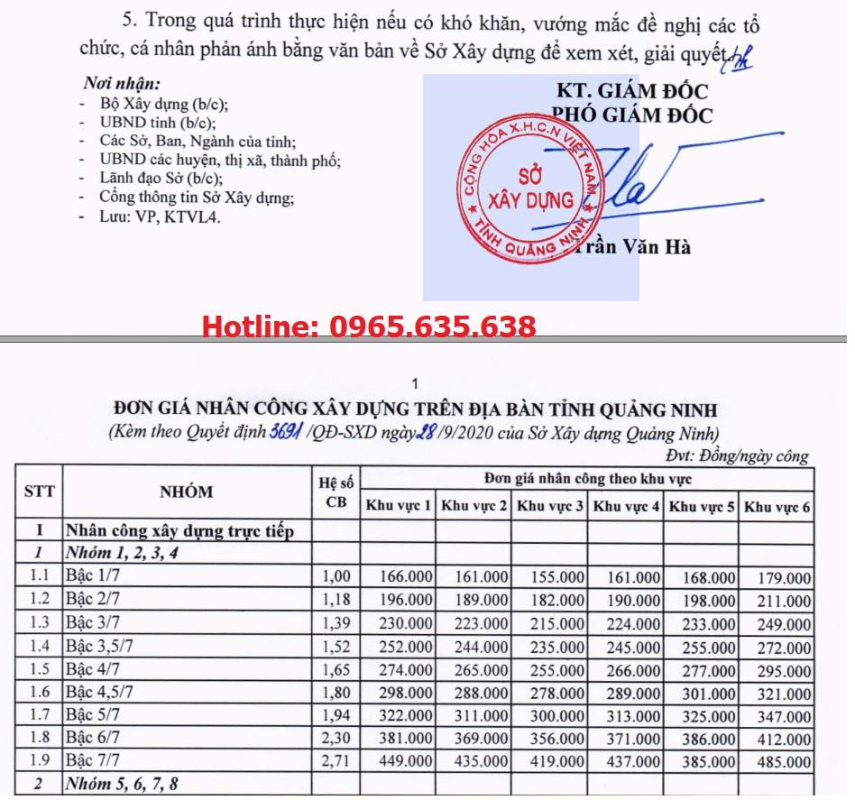 Đơn giá nhân công Quảng Ninh năm 2020