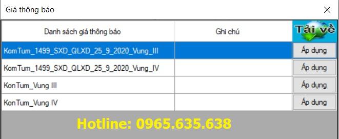 Đơn giá nhân công tỉnh Kon Tum năm 2020