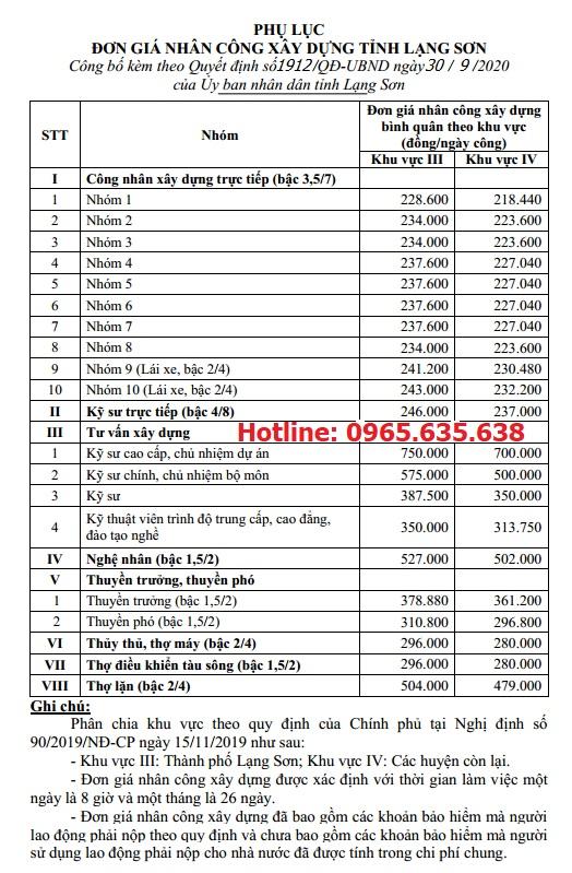 Đơn giá nhân công tỉnh Lạng Sơn 2020