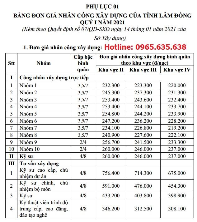 Đơn giá nhân công tỉnh Lâm Đồng năm 2021 theo Quyết định 07/QĐ-SXD
