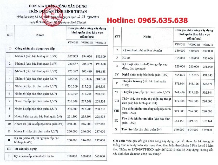 Đơn giá nhân công tỉnh Bình Thuận năm 2021