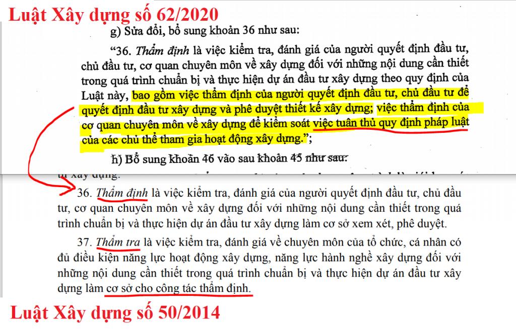 thẩm định theo Luật xây dựng số 62/2020/QH14