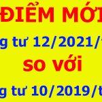 Điểm mới Thông tư 12/2021/tt-bxd so với Thông tư 10/2019/tt-bxd